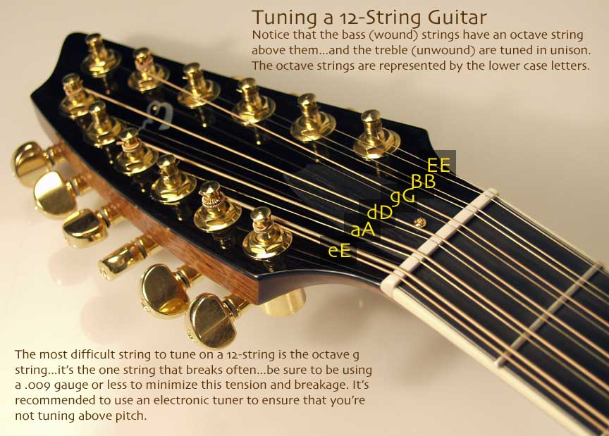 How To Play 12 Strings Guitar : more 12 string blues guitar players 2 leadbelly how to tune and play the twelve string guitar ~ Vivirlamusica.com Haus und Dekorationen